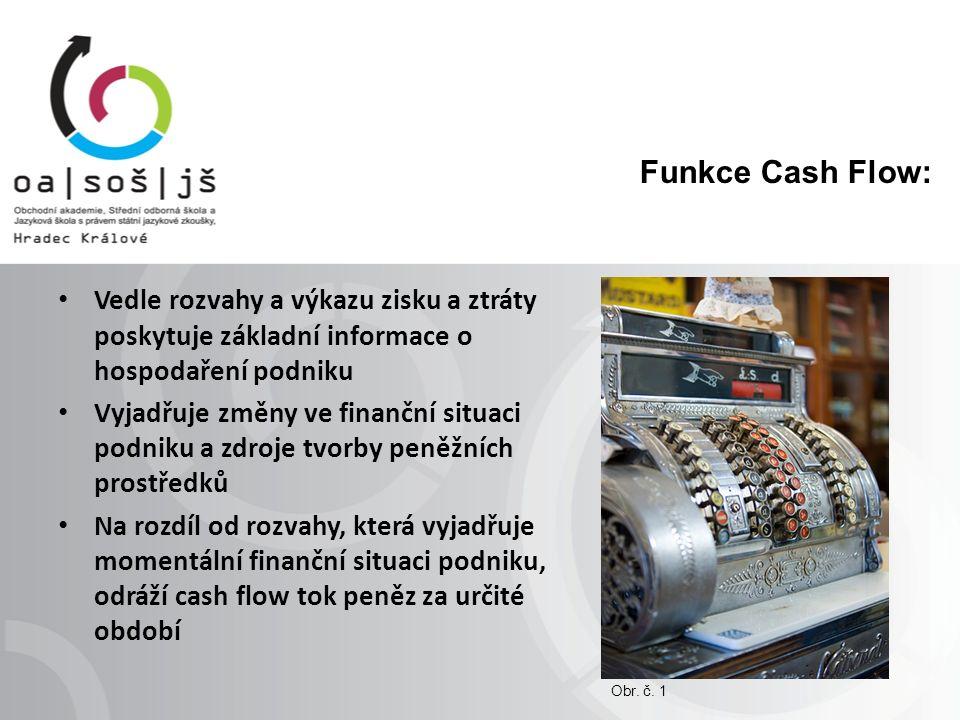 Zdroje, autorská práva: Knihy: ŠTOHL, Pavel.Učebnice Účetnictví 2012 - 3.