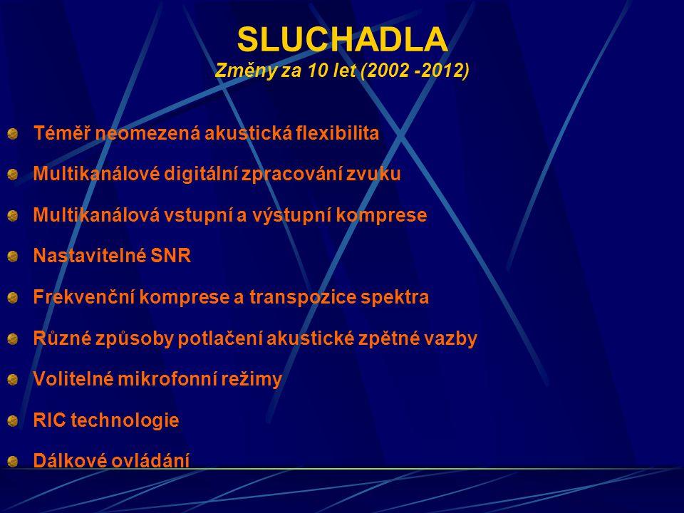 SLUCHADLA Změny za 10 let (2002 -2012) Téměř neomezená akustická flexibilita Multikanálové digitální zpracování zvuku Multikanálová vstupní a výstupní komprese Nastavitelné SNR Frekvenční komprese a transpozice spektra Různé způsoby potlačení akustické zpětné vazby Volitelné mikrofonní režimy RIC technologie Dálkové ovládání