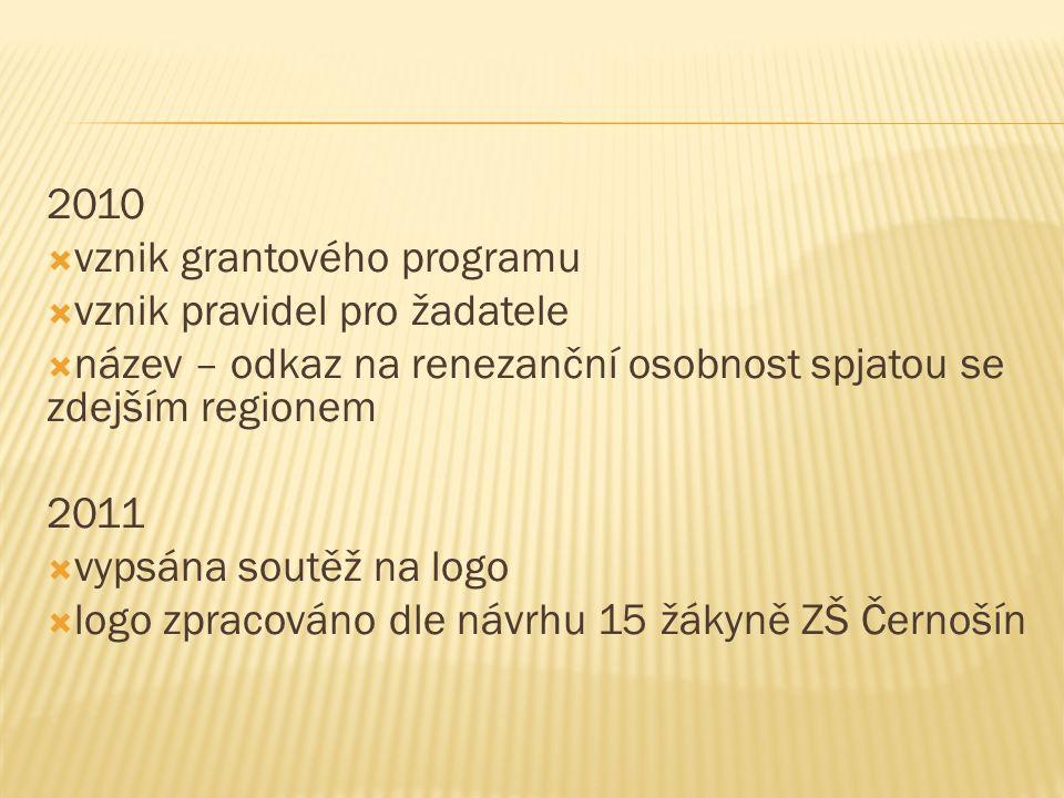 2010  vznik grantového programu  vznik pravidel pro žadatele  název – odkaz na renezanční osobnost spjatou se zdejším regionem 2011  vypsána soutěž na logo  logo zpracováno dle návrhu 15 žákyně ZŠ Černošín