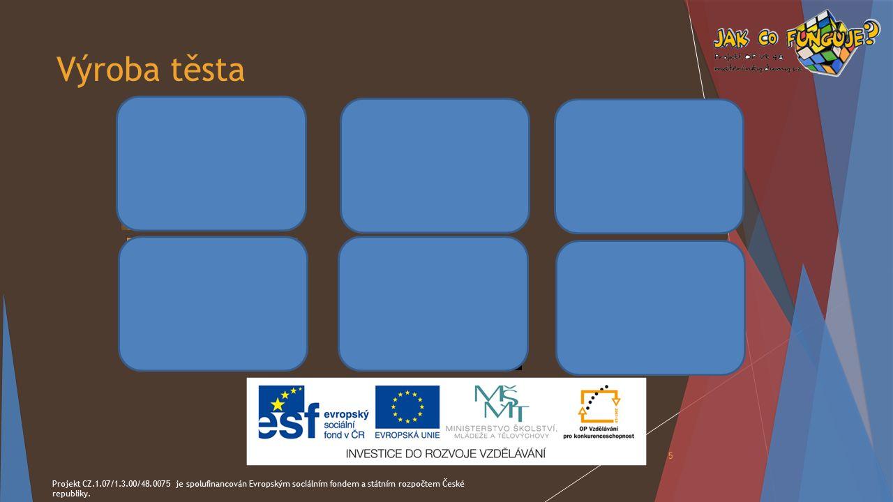 Výroba těsta Projekt CZ.1.07/1.3.00/48.0075 je spolufinancován Evropským sociálním fondem a státním rozpočtem České republiky.