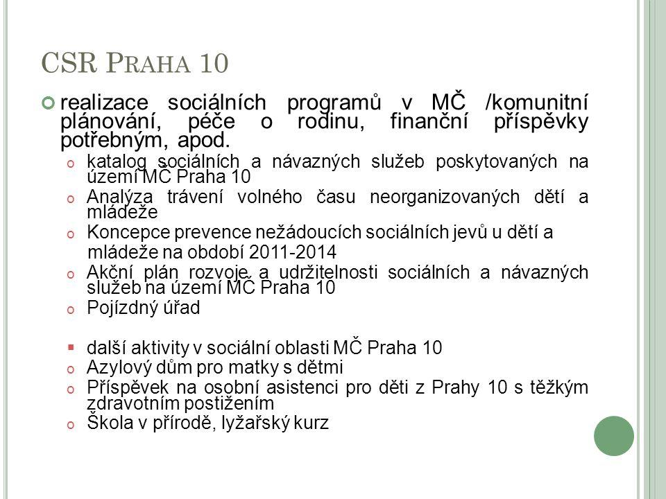 CSR P RAHA 10 realizace sociálních programů v MČ /komunitní plánování, péče o rodinu, finanční příspěvky potřebným, apod.