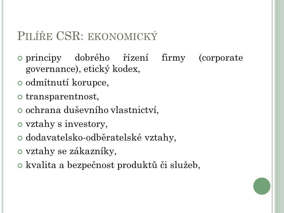 P ILÍŘE CSR: EKONOMICKÝ principy dobrého řízení firmy (corporate governance), etický kodex, odmítnutí korupce, transparentnost, ochrana duševního vlastnictví, vztahy s investory, dodavatelsko-odběratelské vztahy, vztahy se zákazníky, kvalita a bezpečnost produktů či služeb,