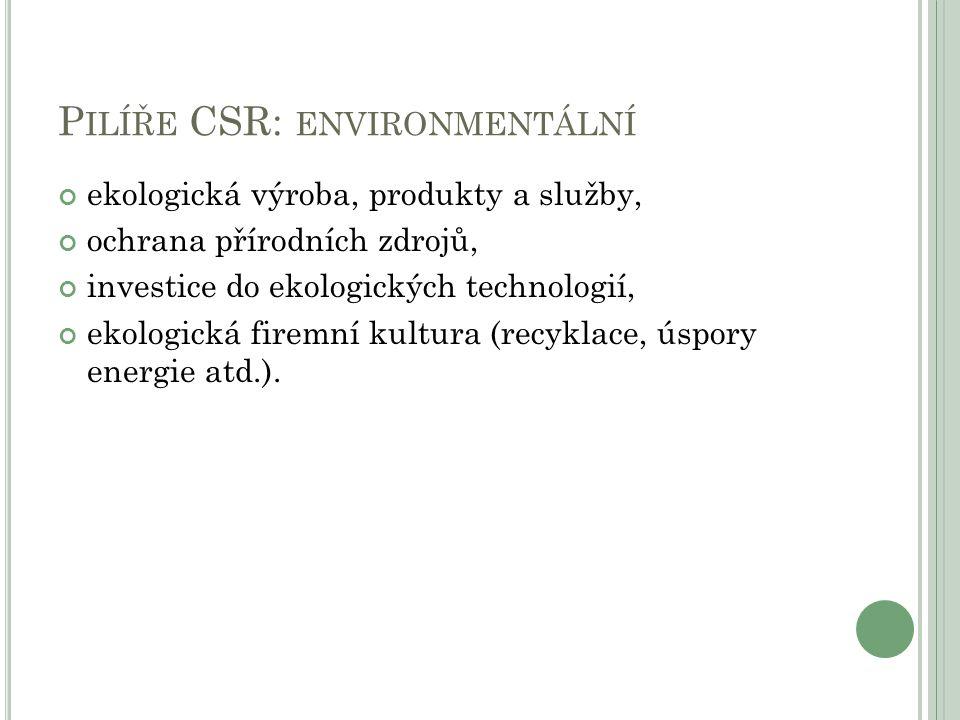 P ILÍŘE CSR: ENVIRONMENTÁLNÍ ekologická výroba, produkty a služby, ochrana přírodních zdrojů, investice do ekologických technologií, ekologická firemní kultura (recyklace, úspory energie atd.).