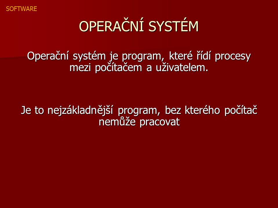 Uživatelské rozhraní – interface je prostředí, v němž se uživatel systému pohybuje textové rozhraní (MS-DOS) grafické rozhraní (MS Windows) SOFTWARE Obrázky obrazovek byly pořízeny s oprávněním od společnosti Microsoft