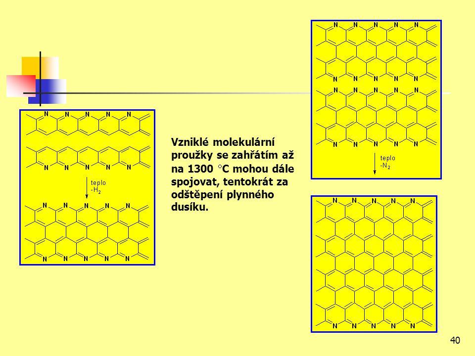 40 Vzniklé molekulární proužky se zahřátím až na 1300  C mohou dále spojovat, tentokrát za odštěpení plynného dusíku.