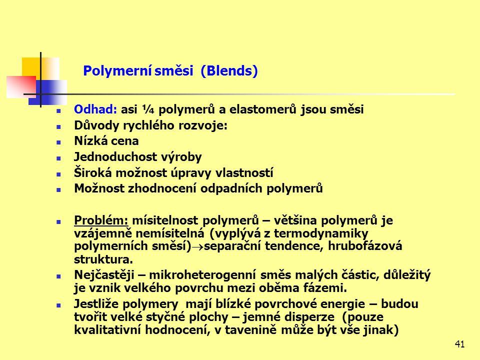 41 Polymerní směsi (Blends) Odhad: asi ¼ polymerů a elastomerů jsou směsi Důvody rychlého rozvoje: Nízká cena Jednoduchost výroby Široká možnost úpravy vlastností Možnost zhodnocení odpadních polymerů Problém: mísitelnost polymerů – většina polymerů je vzájemně nemísitelná (vyplývá z termodynamiky polymerních směsí)  separační tendence, hrubofázová struktura.