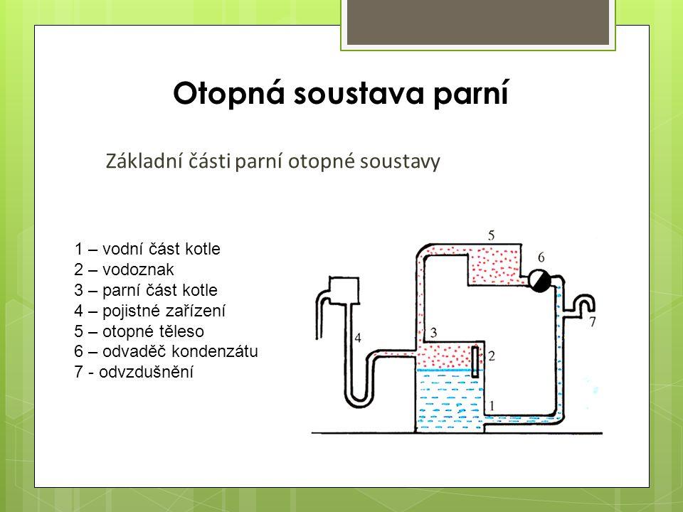 Otopná soustava parní Základní části parní otopné soustavy 1 – vodní část kotle 2 – vodoznak 3 – parní část kotle 4 – pojistné zařízení 5 – otopné těleso 6 – odvaděč kondenzátu 7 - odvzdušnění