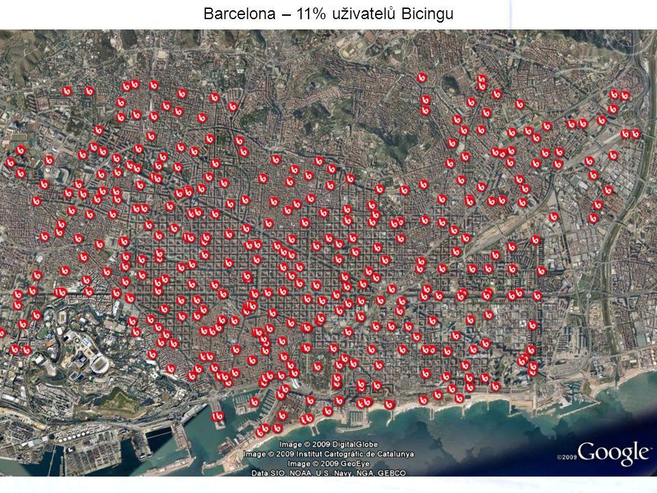 Barcelona – 11% uživatelů Bicingu