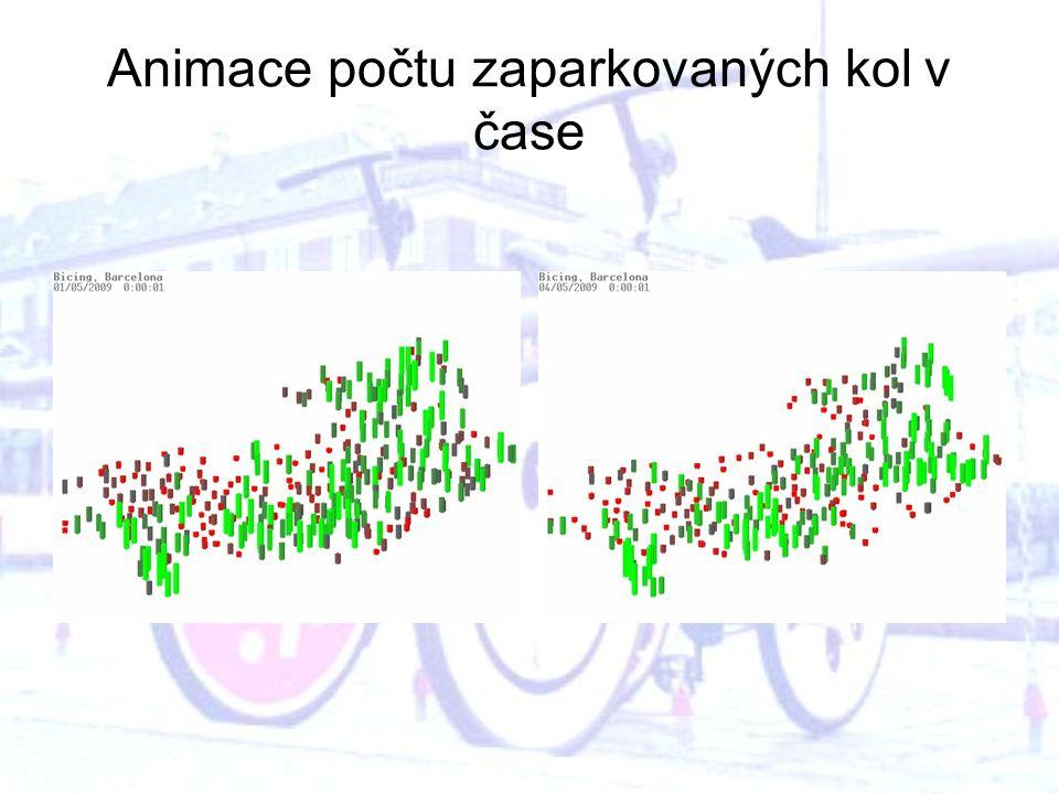 Animace počtu zaparkovaných kol v čase
