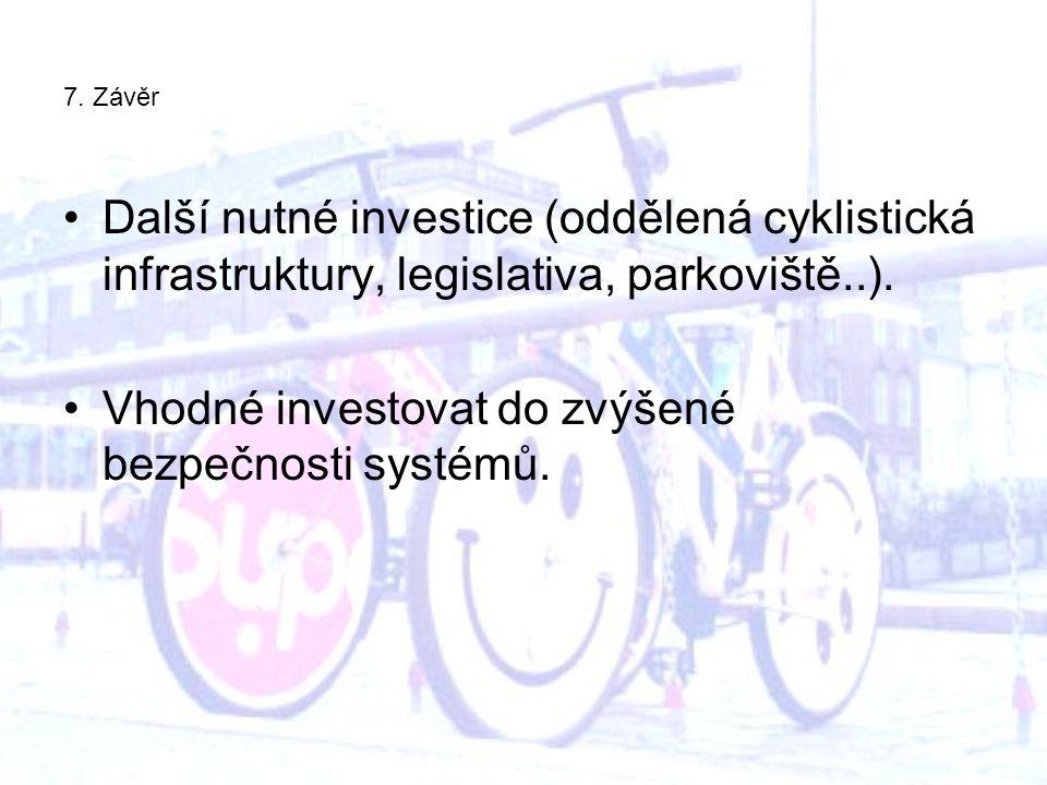 7. Závěr Další nutné investice (oddělená cyklistická infrastruktury, legislativa, parkoviště..).