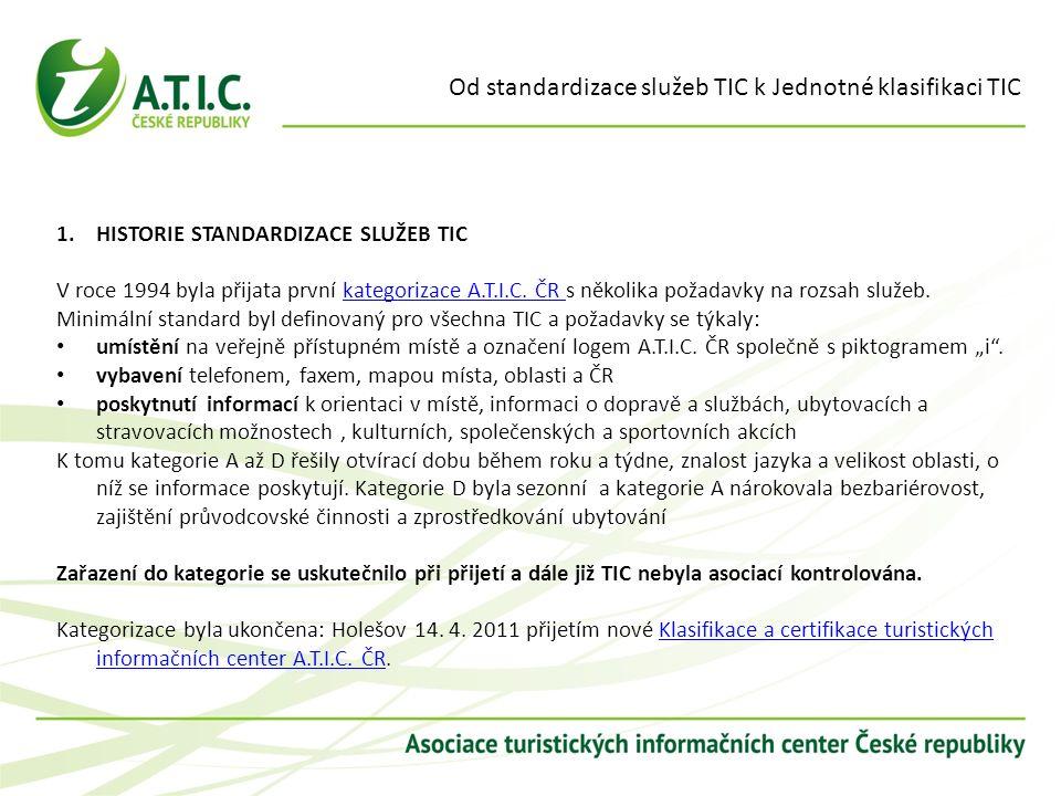 Od standardizace služeb TIC k Jednotné klasifikaci TIC 1.HISTORIE STANDARDIZACE SLUŽEB TIC V roce 1994 byla přijata první kategorizace A.T.I.C. ČR s n