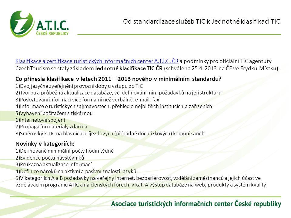 Od standardizace služeb TIC k Jednotné klasifikaci TIC Klasifikace a certifikace turistických informačních center A.T.I.C. ČRKlasifikace a certifikace
