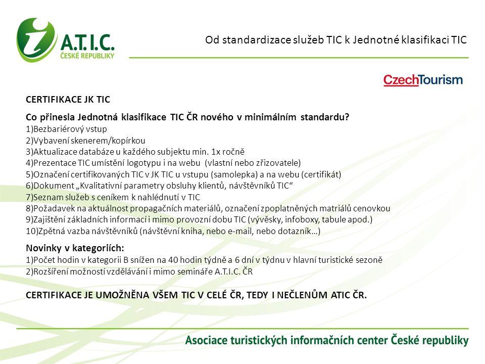 Od standardizace služeb TIC k Jednotné klasifikaci TIC CERTIFIKACE JK TIC Co přinesla Jednotná klasifikace TIC ČR nového v minimálním standardu? 1)Bez