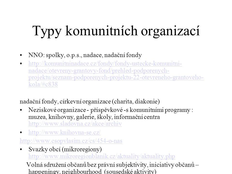 Typy komunitních organizací NNO: spolky, o.p.s., nadace, nadační fondy http://komunitninadace.cz/fondy/fondy-ustecke-komunitni- nadace/otevreny-grantovy-fond/prehled-podporenych- projektu/seznam-podporenych-projektu-22-otevreneho-grantoveho- kola/#c838http://komunitninadace.cz/fondy/fondy-ustecke-komunitni- nadace/otevreny-grantovy-fond/prehled-podporenych- projektu/seznam-podporenych-projektu-22-otevreneho-grantoveho- kola/#c838 nadační fondy, církevní organizace (charita, diakonie) Neziskové organizace - příspěvkové -s komunitními programy : muzea, knihovny, galerie, školy, informační centra http://www.sladovna.cz/akce/archiv http://www.sladovna.cz/akce/archiv http://www.knihovna-se.cz/ http://www.csopvlasim.cz/cs/454-o-nas Svazky obcí (mikroregiony) http://www.mikroregionblanik.cz/aktuality/aktuality.php http://www.mikroregionblanik.cz/aktuality/aktuality.php Volná sdružení občanů bez právní subjektivity, iniciativy občanů – happeningy, neighbourhood (sousedské aktivity) Další možné subjekty (např.