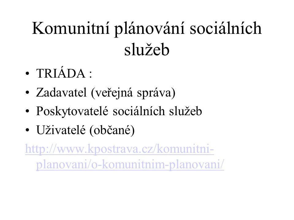 Komunitní plánování sociálních služeb TRIÁDA : Zadavatel (veřejná správa) Poskytovatelé sociálních služeb Uživatelé (občané) http://www.kpostrava.cz/komunitni- planovani/o-komunitnim-planovani/