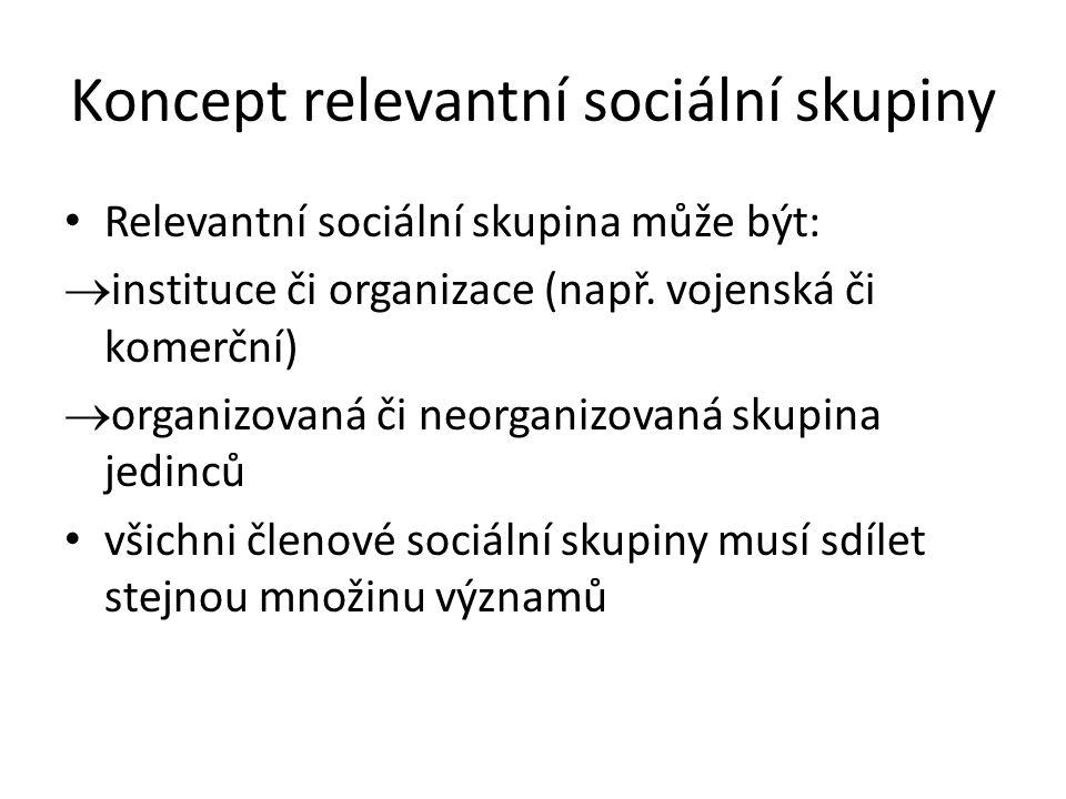 Koncept relevantní sociální skupiny Relevantní sociální skupina může být:  instituce či organizace (např.