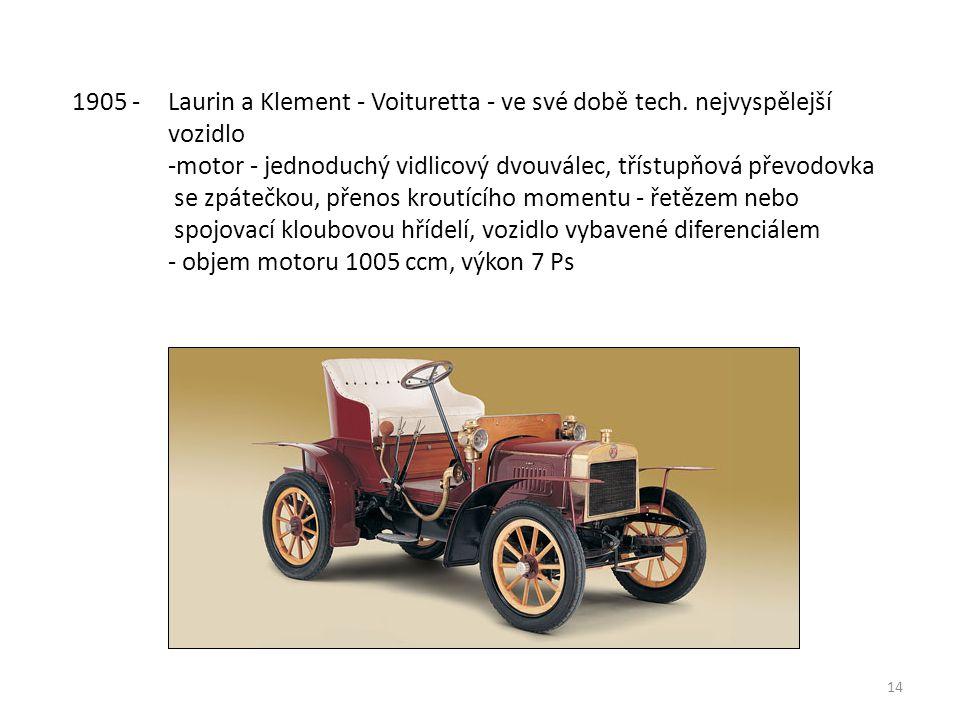 14 1905 - Laurin a Klement - Voituretta - ve své době tech.