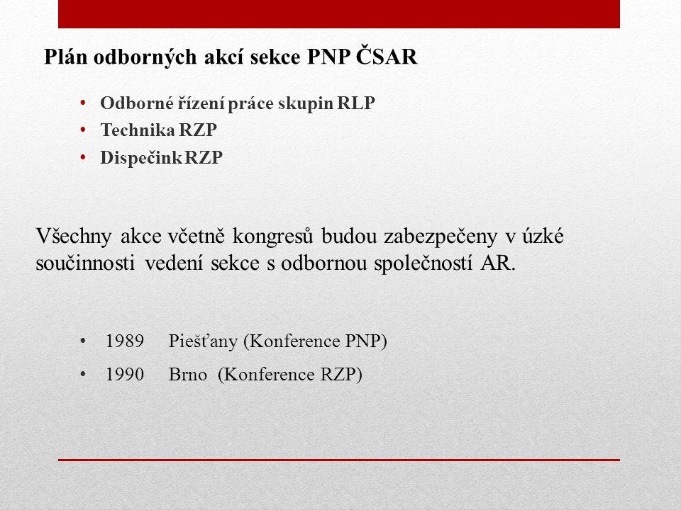 Odborné řízení práce skupin RLP Technika RZP Dispečink RZP Plán odborných akcí sekce PNP ČSAR 1989 Piešťany (Konference PNP) 1990 Brno (Konference RZP) Všechny akce včetně kongresů budou zabezpečeny v úzké součinnosti vedení sekce s odbornou společností AR.
