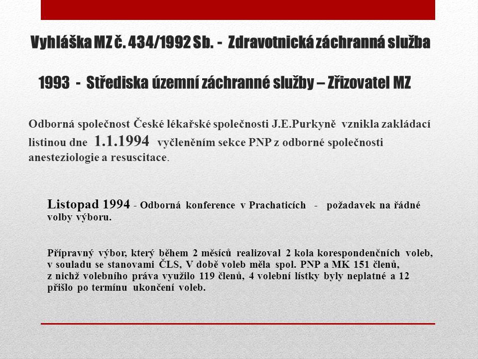 Vyhláška MZ č. 434/1992 Sb.