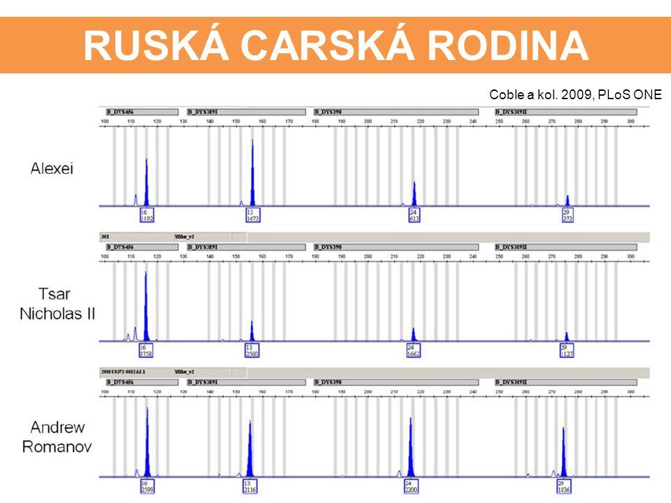 RUSKÁ CARSKÁ RODINA Coble a kol. 2009, PLoS ONE