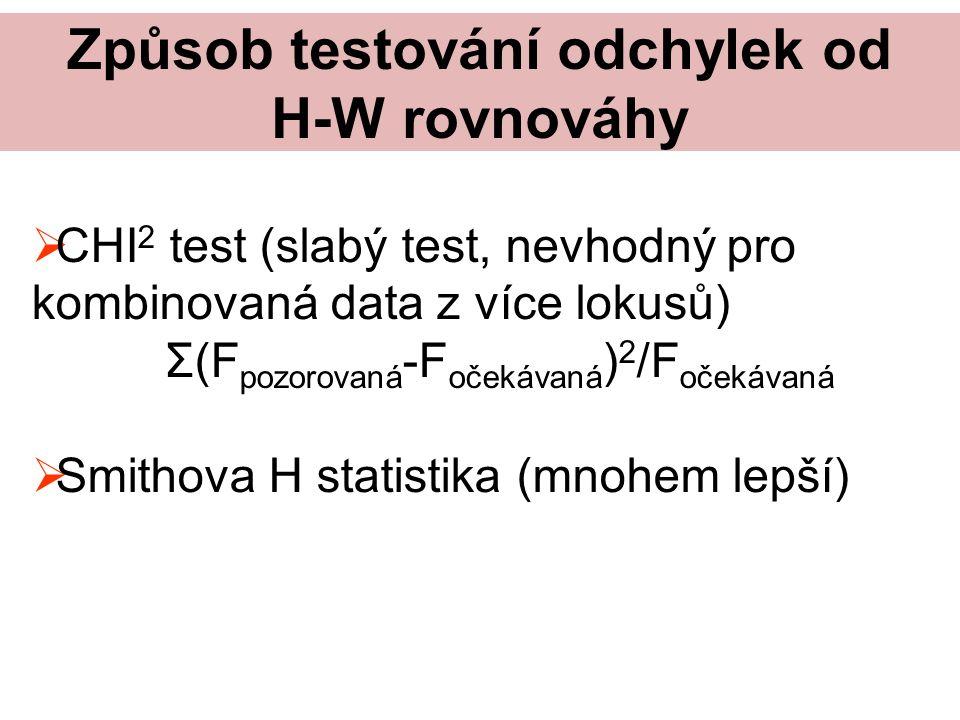 Způsob testování odchylek od H-W rovnováhy  CHI 2 test (slabý test, nevhodný pro kombinovaná data z více lokusů) Σ(F pozorovaná -F očekávaná ) 2 /F očekávaná  Smithova H statistika (mnohem lepší)