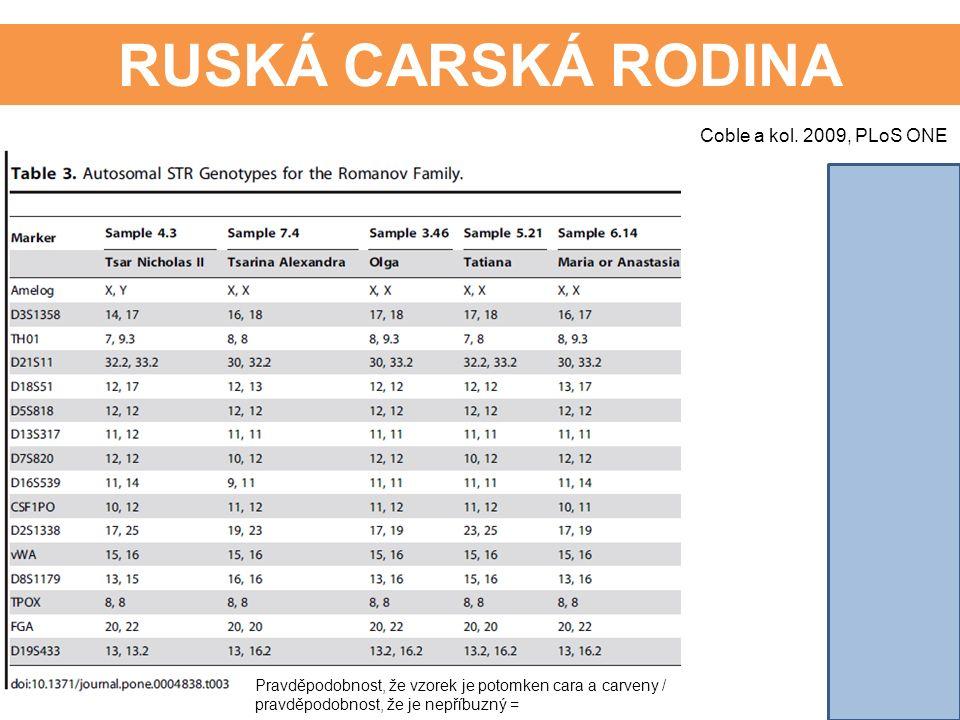 RUSKÁ CARSKÁ RODINA 4*10 12 80*10 12 Pravděpodobnost, že vzorek je potomken cara a carveny / pravděpodobnost, že je nepříbuzný = Coble a kol.