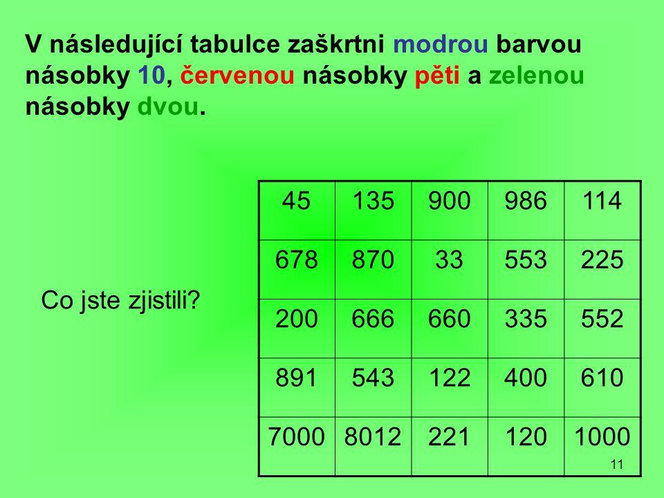 11 45135900986114 67887033553225 200666660335552 891543122400610 700080122211201000 V následující tabulce zaškrtni modrou barvou násobky 10, červenou násobky pěti a zelenou násobky dvou.