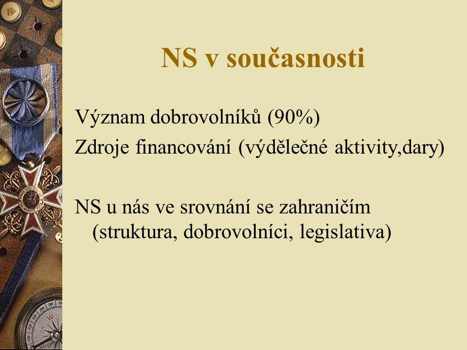 NS v současnosti Význam dobrovolníků (90%) Zdroje financování (výdělečné aktivity,dary) NS u nás ve srovnání se zahraničím (struktura, dobrovolníci, legislativa)