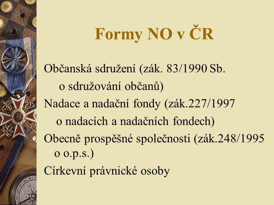 Formy NO v ČR Občanská sdružení (zák. 83/1990 Sb. o sdružování občanů) Nadace a nadační fondy (zák.227/1997 o nadacích a nadačních fondech) Obecně pro