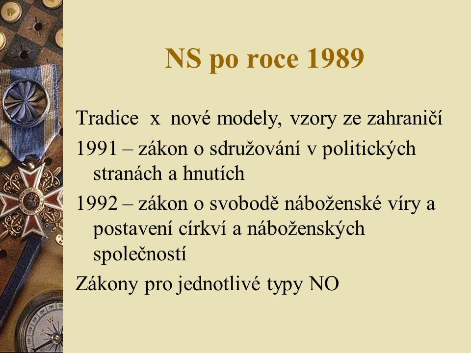 NS po roce 1989 Tradice x nové modely, vzory ze zahraničí 1991 – zákon o sdružování v politických stranách a hnutích 1992 – zákon o svobodě náboženské víry a postavení církví a náboženských společností Zákony pro jednotlivé typy NO