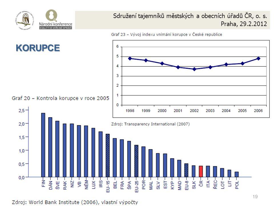 19 Sdružení tajemníků městských a obecních úřadů ČR, o. s. Praha, 29.2.2012 KORUPCE