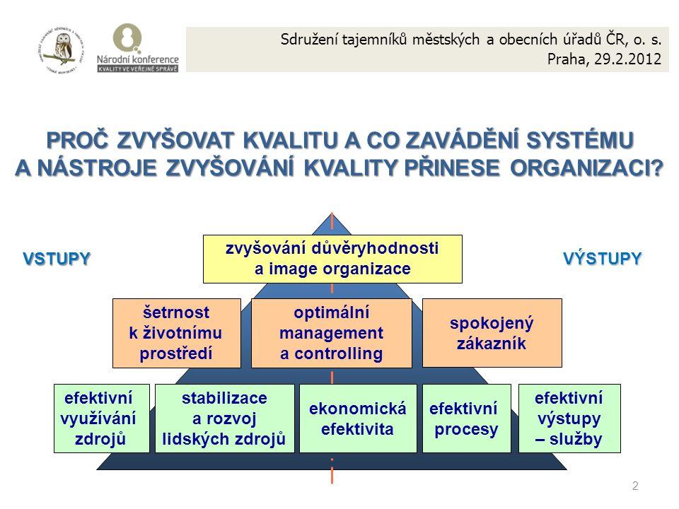2 PROČ ZVYŠOVAT KVALITU A CO ZAVÁDĚNÍ SYSTÉMU A NÁSTROJE ZVYŠOVÁNÍ KVALITY PŘINESE ORGANIZACI? ekonomická efektivita optimální management a controllin