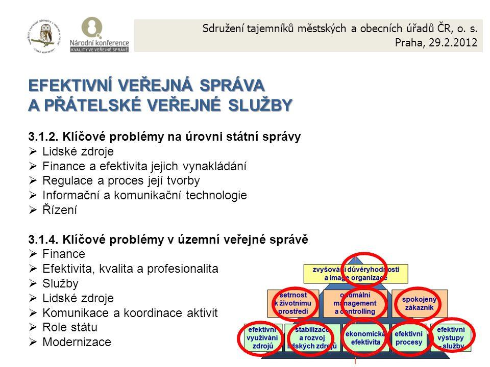 5 Sdružení tajemníků městských a obecních úřadů ČR, o.