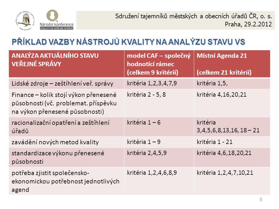 8 PŘÍKLAD VAZBY NÁSTROJŮ KVALITY NA ANALÝZU STAVU VS ANALÝZA AKTUÁLNÍHO STAVU VEŘEJNÉ SPRÁVY model CAF – společný hodnotící rámec (celkem 9 kritérií)