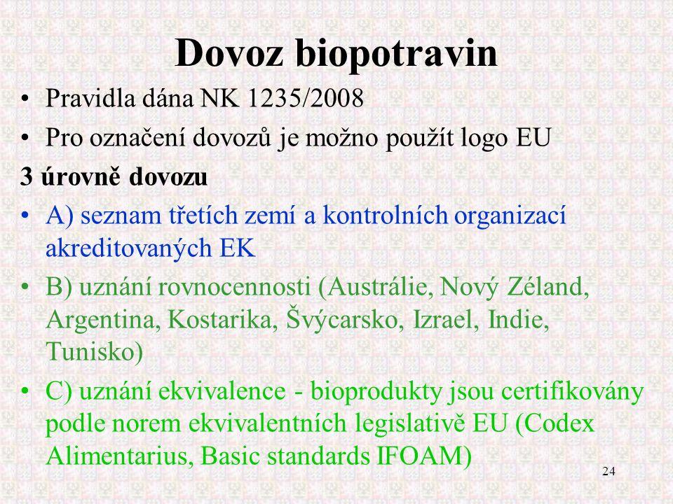 24 Dovoz biopotravin Pravidla dána NK 1235/2008 Pro označení dovozů je možno použít logo EU 3 úrovně dovozu A) seznam třetích zemí a kontrolních organ