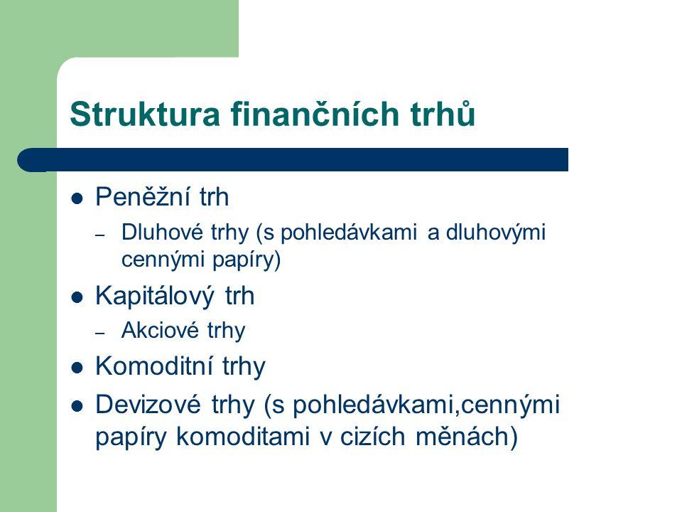 Peněžní trhy Umístění krátkodobých finančních zdrojů Nástroje peněžního trhu: 1.