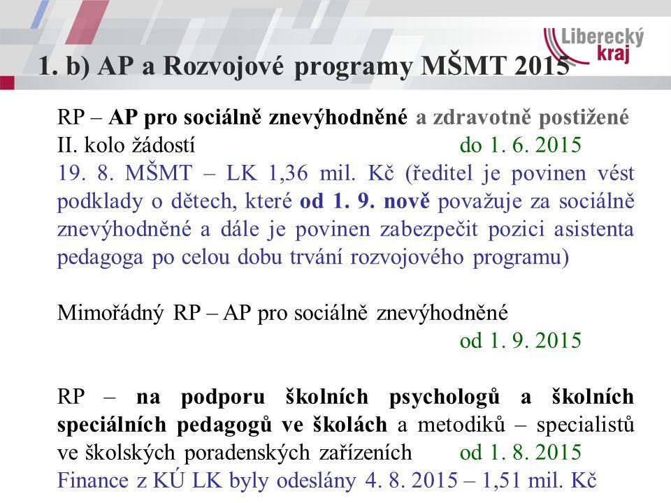 1.b) AP a Rozvojové programy MŠMT 2015 RP – AP pro sociálně znevýhodněné a zdravotně postižené II. kolo žádostído 1. 6. 2015 19. 8. MŠMT – LK 1,36 mil