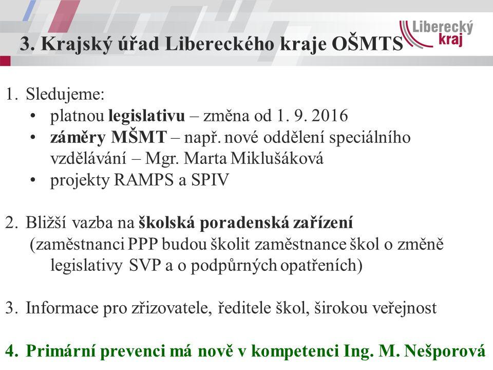 3. Krajský úřad Libereckého kraje OŠMTS 1.Sledujeme: platnou legislativu – změna od 1. 9. 2016 záměry MŠMT – např. nové oddělení speciálního vzděláván