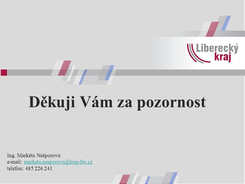 Ing. Markéta Nešporová e-mail: marketa.nesporova@kraj-lbc.cz telefon: 485 226 241marketa.nesporova@kraj-lbc.cz Děkuji Vám za pozornost