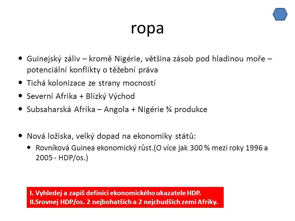 ropa Guinejský záliv – kromě Nigérie, většina zásob pod hladinou moře – potenciální konflikty o těžební práva Tichá kolonizace ze strany mocností Severní Afrika + Blízký Východ Subsaharská Afrika – Angola + Nigérie ¾ produkce Nová ložiska, velký dopad na ekonomiky států: Rovníková Guinea ekonomický růst.(O více jak 300 % mezi roky 1996 a 2005 - HDP/os.) I.