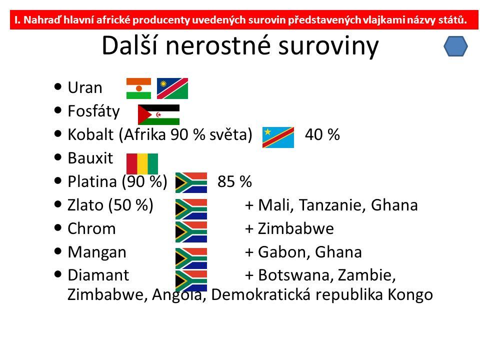 Další nerostné suroviny Uran Fosfáty Kobalt (Afrika 90 % světa) 40 % Bauxit Platina (90 %) 85 % Zlato (50 %)+ Mali, Tanzanie, Ghana Chrom + Zimbabwe Mangan+ Gabon, Ghana Diamant+ Botswana, Zambie, Zimbabwe, Angola, Demokratická republika Kongo I.