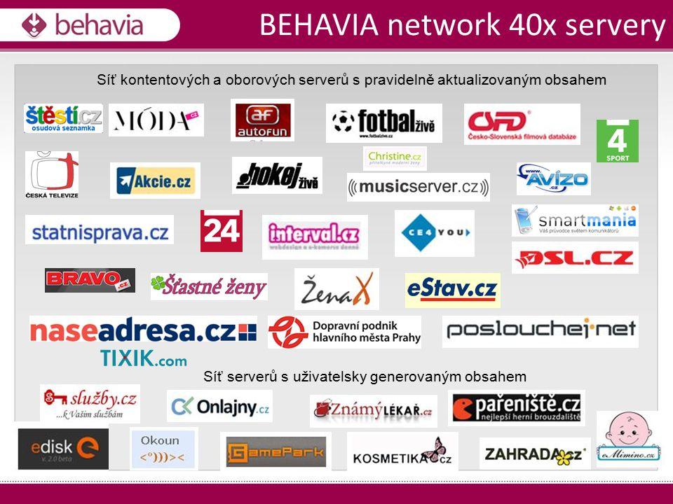 BEHAVIA network 40x servery Síť kontentových a oborových serverů s pravidelně aktualizovaným obsahem Síť serverů s uživatelsky generovaným obsahem