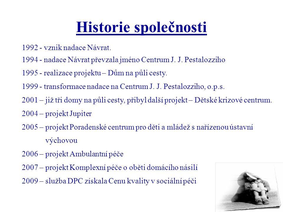 Historie společnosti 1992 - vznik nadace Návrat. 1994 - nadace Návrat převzala jméno Centrum J.