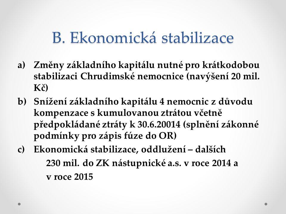 B. Ekonomická stabilizace a)Změny základního kapitálu nutné pro krátkodobou stabilizaci Chrudimské nemocnice (navýšení 20 mil. Kč) b)Snížení základníh