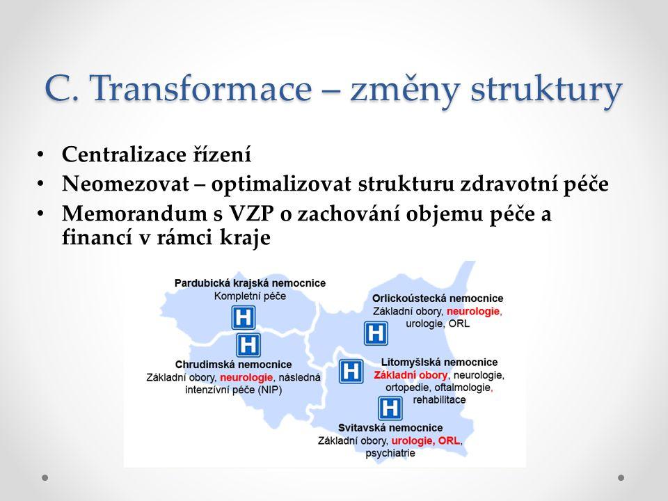 C. Transformace – změny struktury Centralizace řízení Neomezovat – optimalizovat strukturu zdravotní péče Memorandum s VZP o zachování objemu péče a f