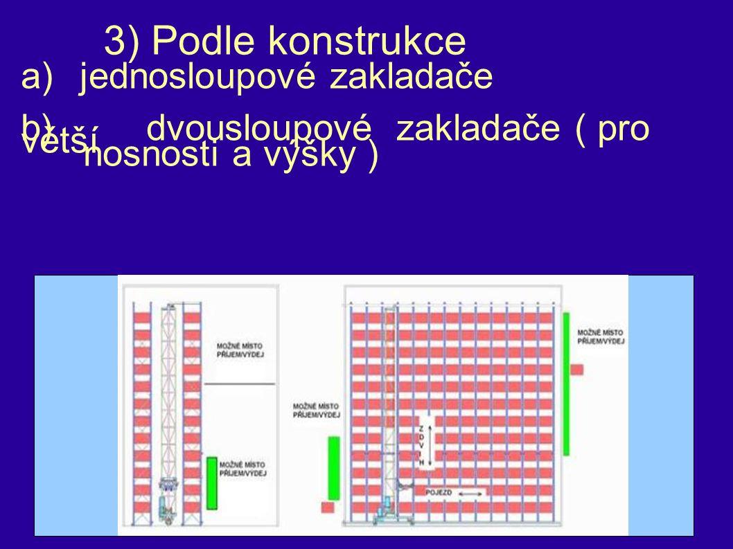 3) Podle konstrukce a)jednosloupové zakladače b)dvousloupové zakladače ( pro větší nosnosti a výšky )