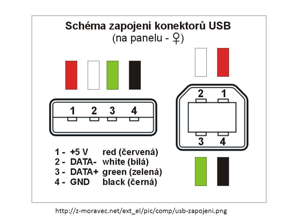 Verze USB Ve verzi USB 1.1 existují pomalá (Low-Speed) zařízení s přenosovou rychlostí 1,5 Mb/s a rychlá zařízení (Full-Speed) s rychlostí 12 Mb/s.