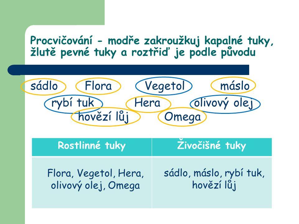 Procvičování - modře zakroužkuj kapalné tuky, žlutě pevné tuky a roztřiď je podle původu sádlo Flora Vegetol máslo rybí tuk Hera olivový olej hovězí lůj Omega Rostlinné tukyŽivočišné tuky Flora, Vegetol, Hera, olivový olej, Omega sádlo, máslo, rybí tuk, hovězí lůj