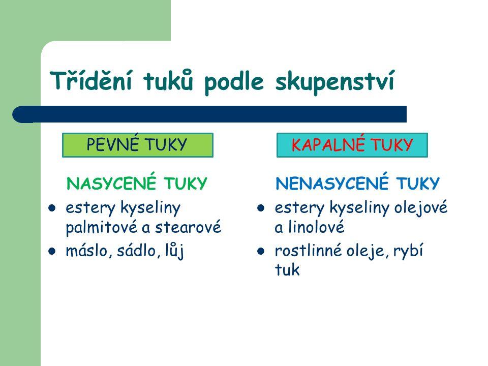 Třídění tuků podle skupenství NASYCENÉ TUKY estery kyseliny palmitové a stearové máslo, sádlo, lůj NENASYCENÉ TUKY estery kyseliny olejové a linolové rostlinné oleje, rybí tuk PEVNÉ TUKY KAPALNÉ TUKY