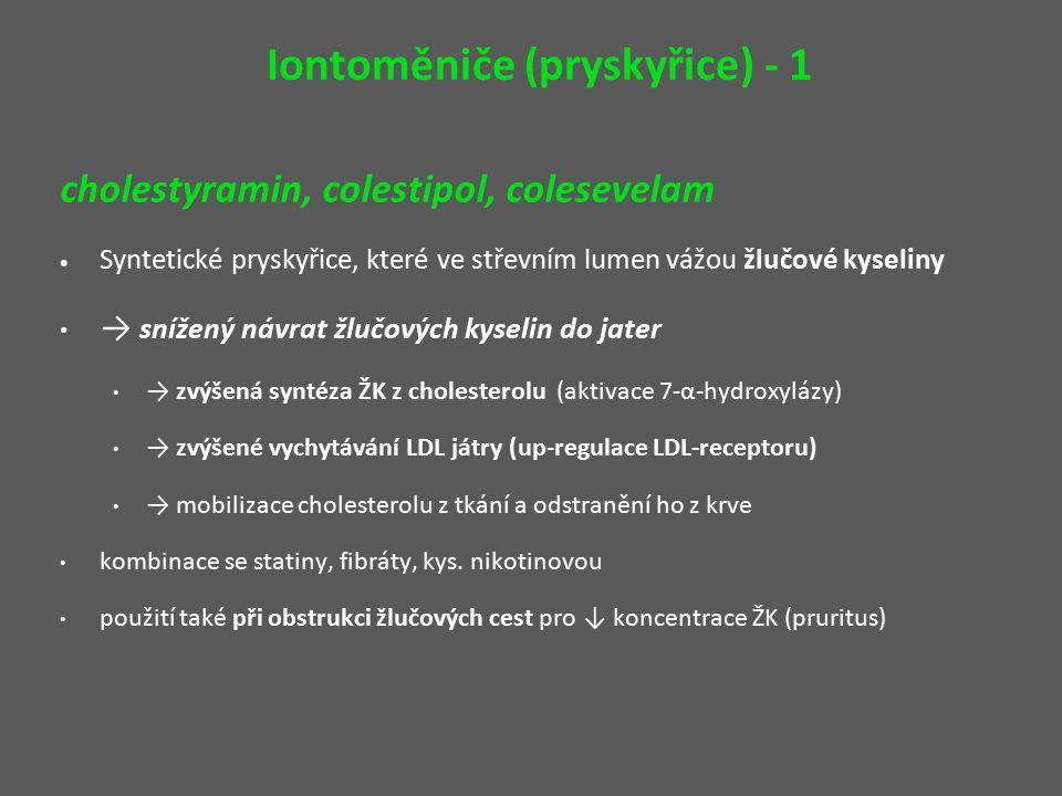 cholestyramin, colestipol, colesevelam Syntetické pryskyřice, které ve střevním lumen vážou žlučové kyseliny → snížený návrat žlučových kyselin do jater → zvýšená syntéza ŽK z cholesterolu (aktivace 7-α-hydroxylázy) → zvýšené vychytávání LDL játry (up-regulace LDL-receptoru) → mobilizace cholesterolu z tkání a odstranění ho z krve kombinace se statiny, fibráty, kys.